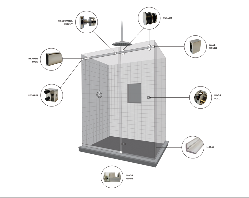 Harmony Shower Door System Diagram