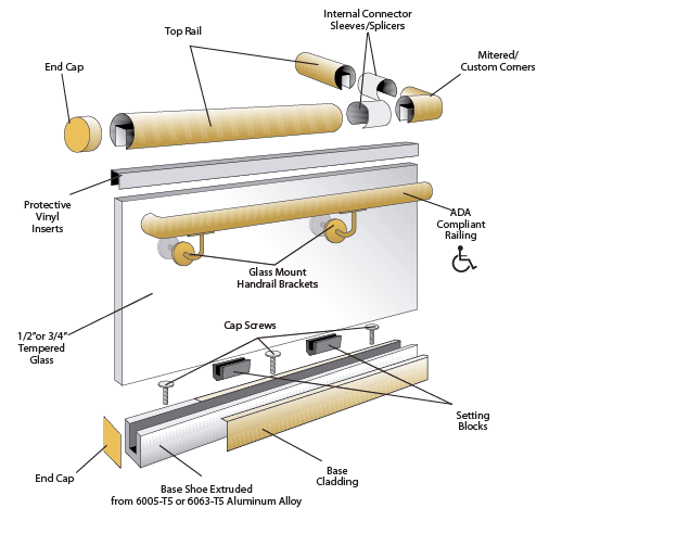 Wet Glaze Industrial Handrails Commercial Architectural