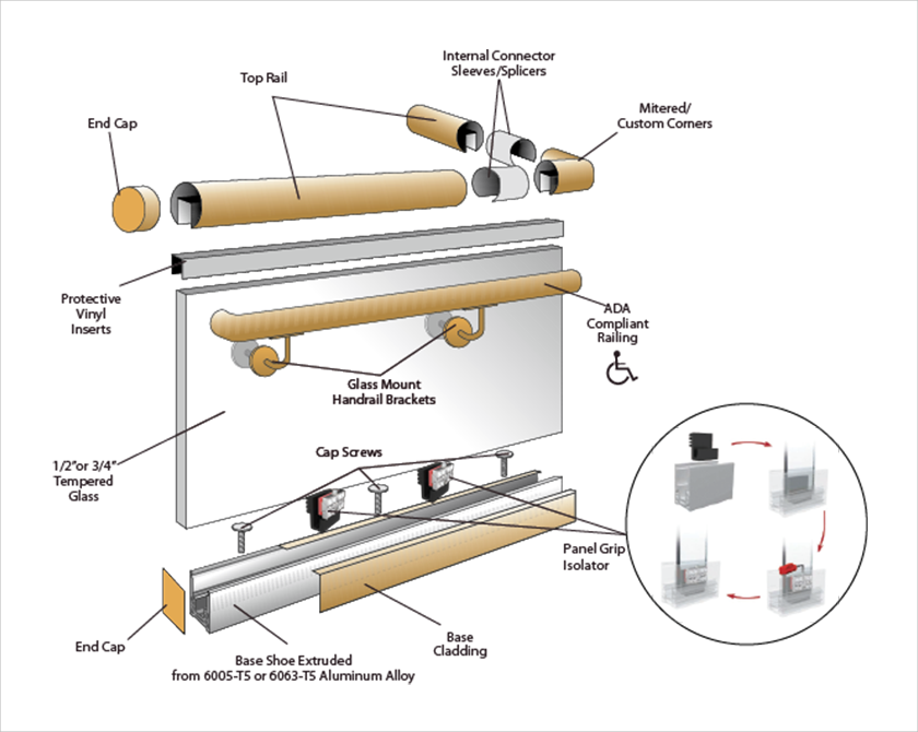 PanelGrip Diagram