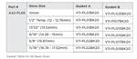 PL68_Gasket_Chart