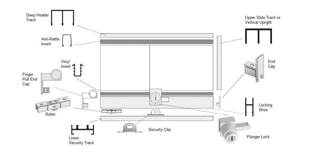 Commercial Sliding Glass Door Lock System Architectural